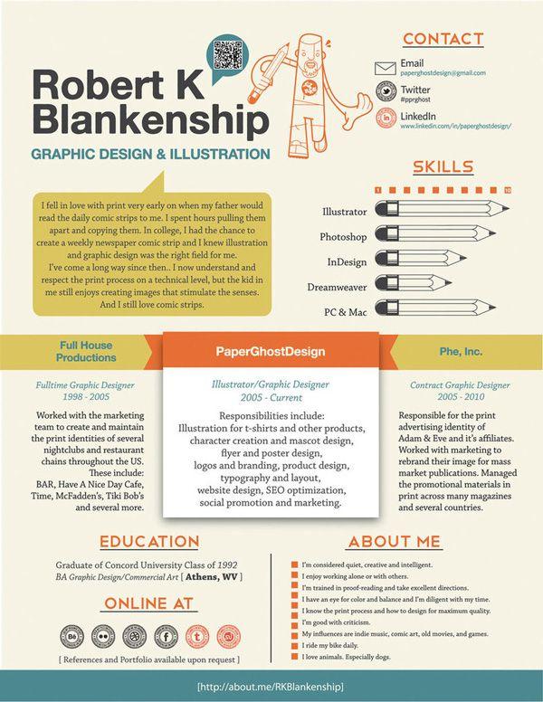 graphic design resume inspiration