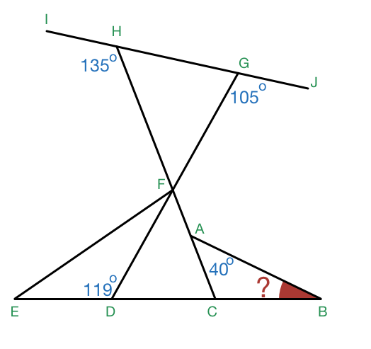 Geometry Problem on Angles and Lines Problem Solving