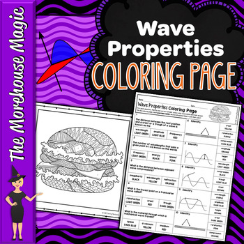 Wave Properties Color By Number Science Color By Number With