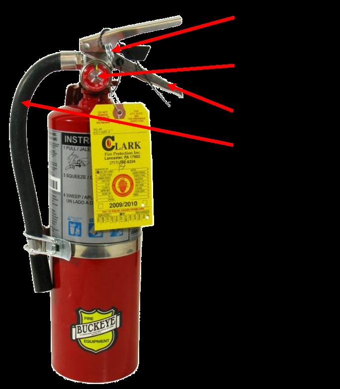 Tata Cara Penggunaan Apar Alat Pemadam Api Ringan Tabung Pemadam Kebakaran Manajemen K3 Umum Pemadam Api Pemadam Kebakaran Api