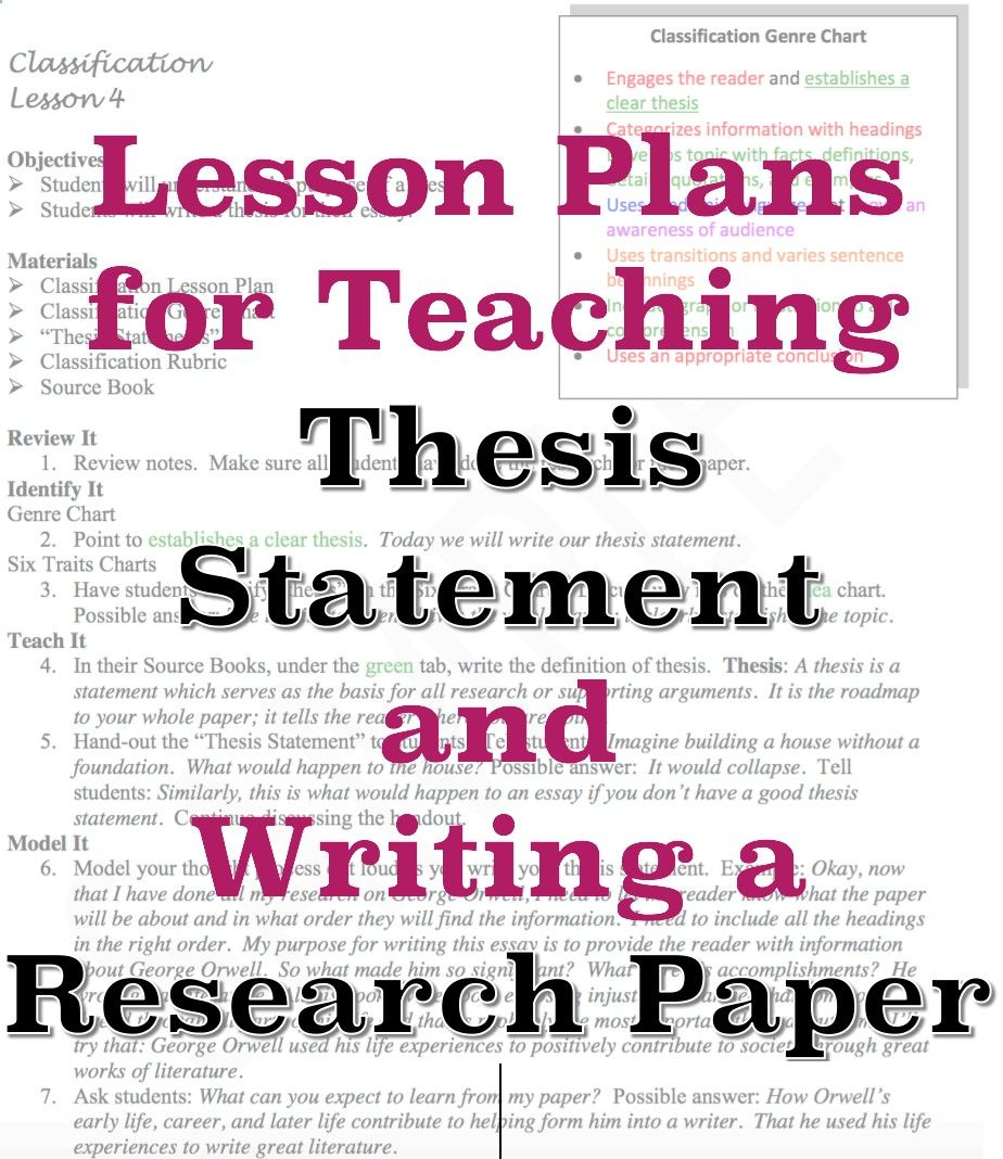 lesson plans for writing a thesis statement