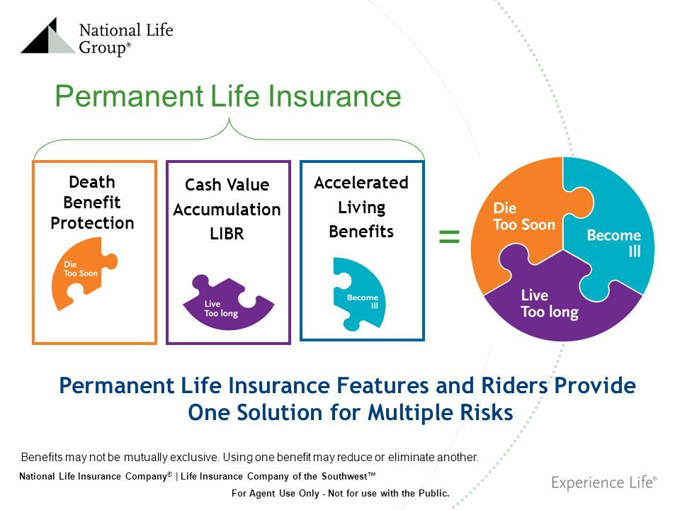 70 Of Americans Own Some Type Of Life Insurance Unfortunately