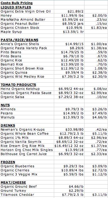Costco Print Sizes >> Costco Price List Costco Prices Costco Costco Shopping