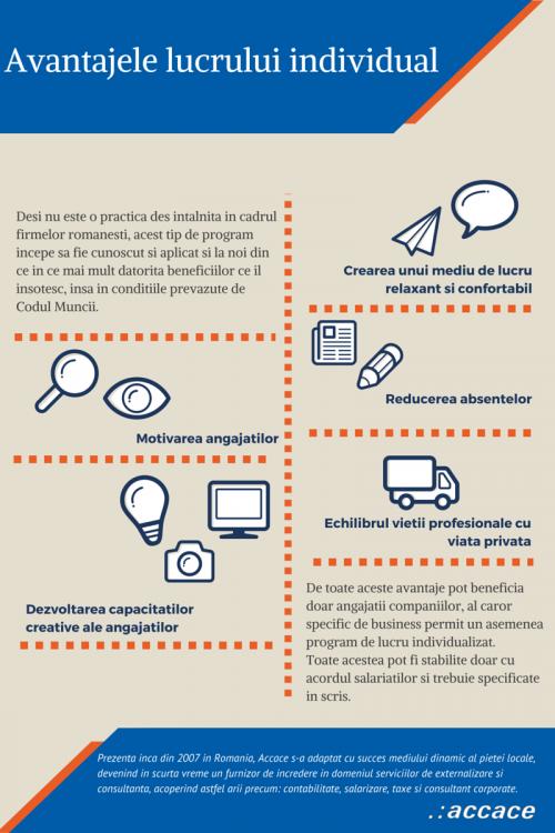 Pin by Maria Cojocariu on Payroll   Infographic, Romania