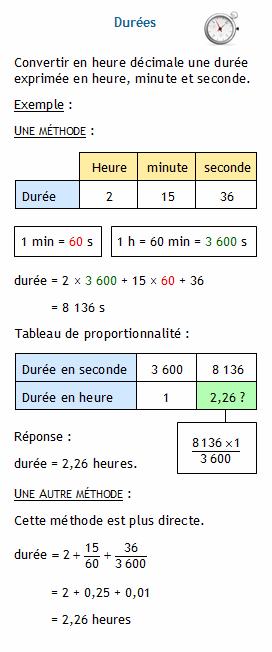 Temps Durees Et Horaires Convertir En Heure Decimale Une Duree Exprimee En Heure Minute Et Seconde Preparateur En Pharmacie Lecon De Maths Decimale
