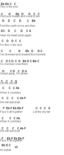 Flute Sheet Music Adele Flute Sheet Music Clarinet Music