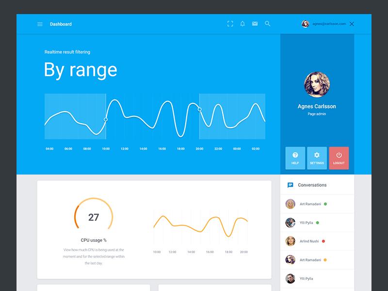 Admin Dashboard Veb Dizajn Dizajn