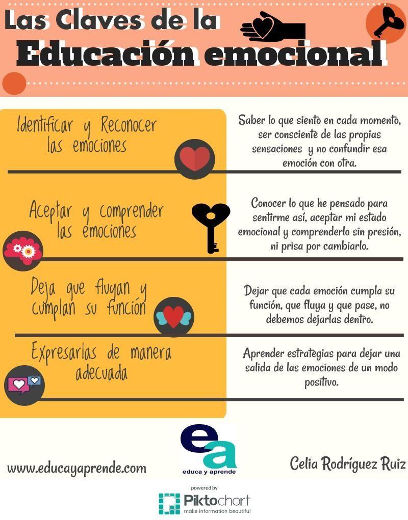 la educacion emocional | psicologia//educacion especial ...