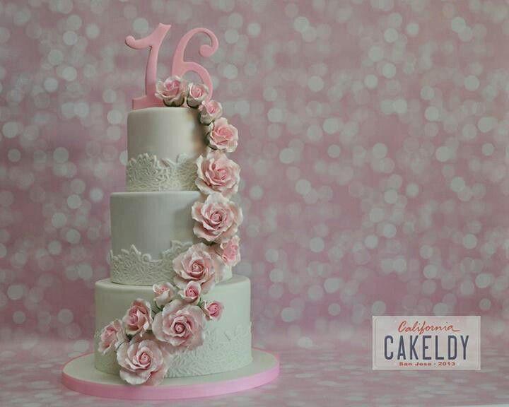 33+ Cake airbrush kit nz ideas in 2021