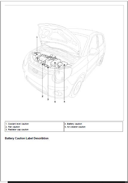 Pin On Car Manuals