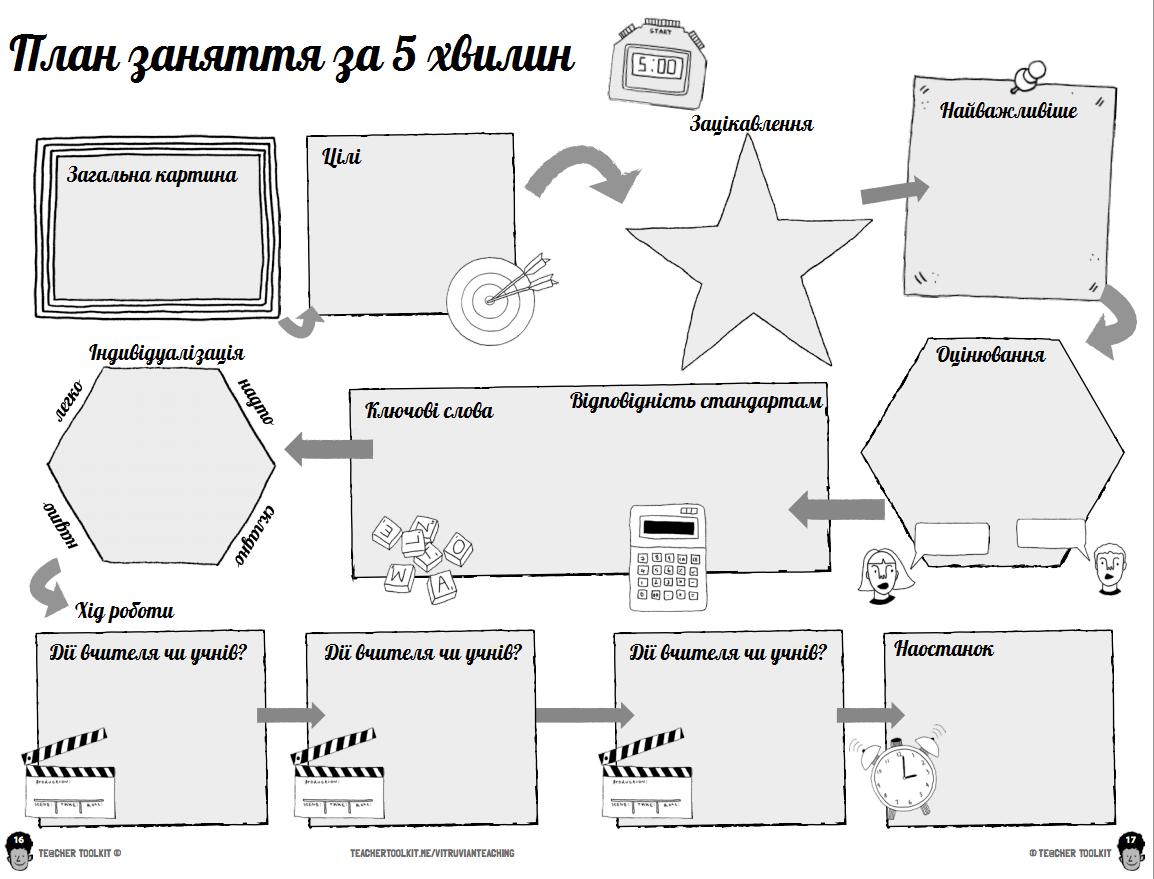 планзаняттяpng для учителя Pinterest Lesson Plan - 5 minute lesson plan template