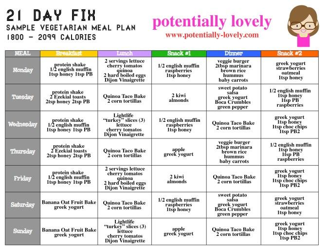 21 Day Fix Vegetarian Sample Weekly Meal Plan - Potentially Lovely - weekly meal plan