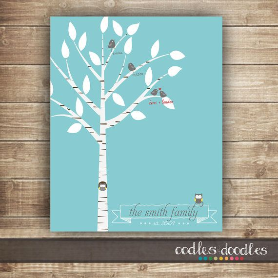 Family Tree Printable File Personalized Family Tree By Oodles