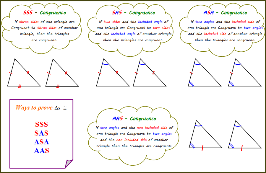 congruent is = like circumference is perimeter in geometry