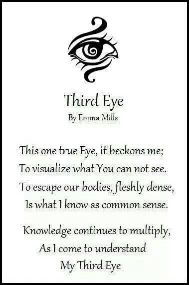 Third Eye The One That Sees Without Seeing The Intuition