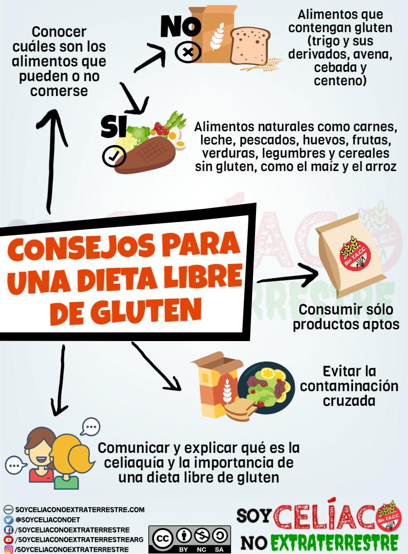 tratamiento nutricional para intolerancia al gluten