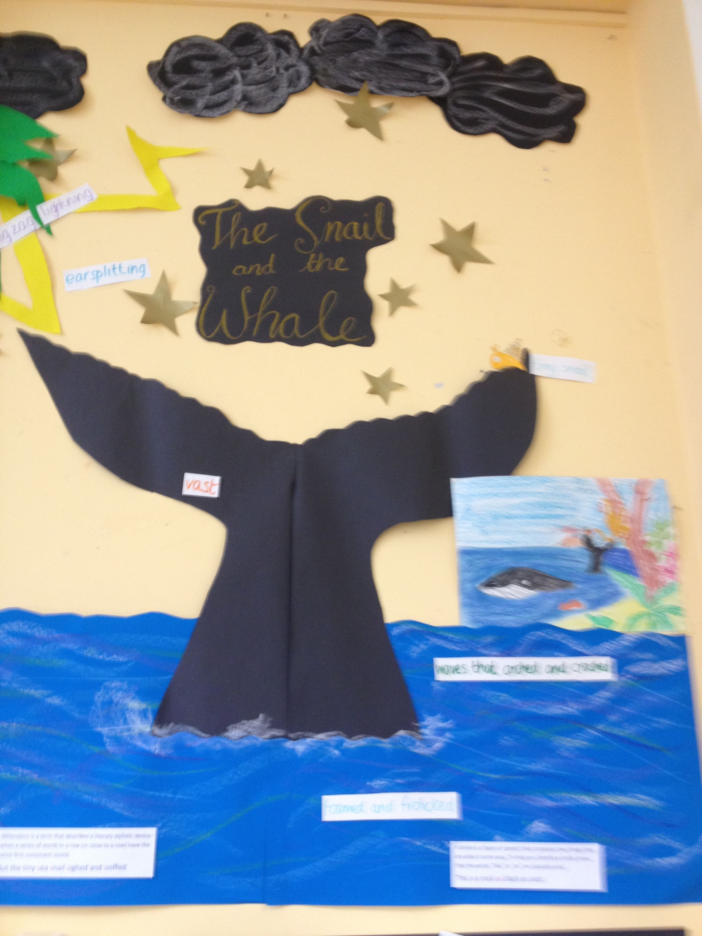 Classroom Decor Preschool ~ The snail and whale display in progrrss dolphins at