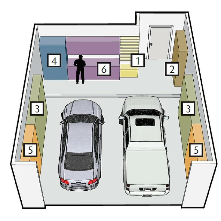 How To Use 7 Garage Storage Zones To Unlock Hidden Space Garage Storage Plans Garage Organisation Garage Storage Solutions