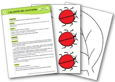 Assez Jeu mathématiques Les points des coccinelles | maths | Pinterest  PV52