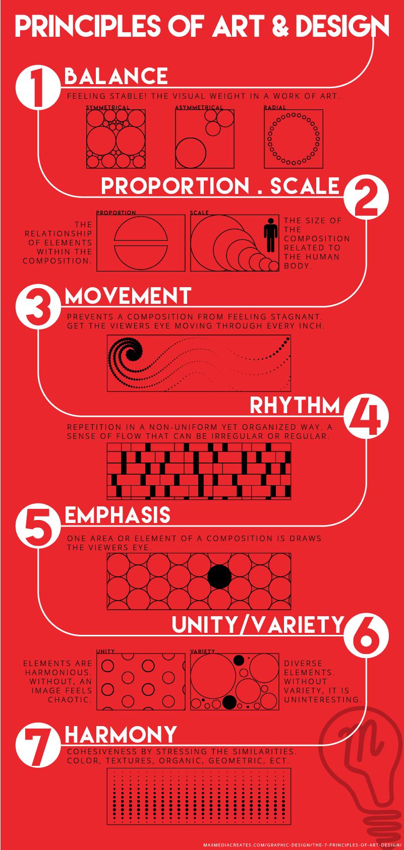 The 7 Principles Of Art Design Maxmedia Creates Principles Of Art Principles Of Design Harmony Graphic Design Fun