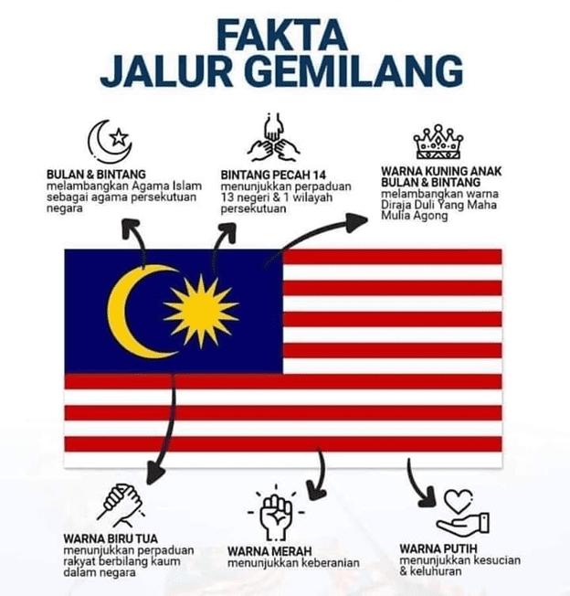 Fakta Jalur Gemilang Malaysia Malaysia Airlines Air Asia