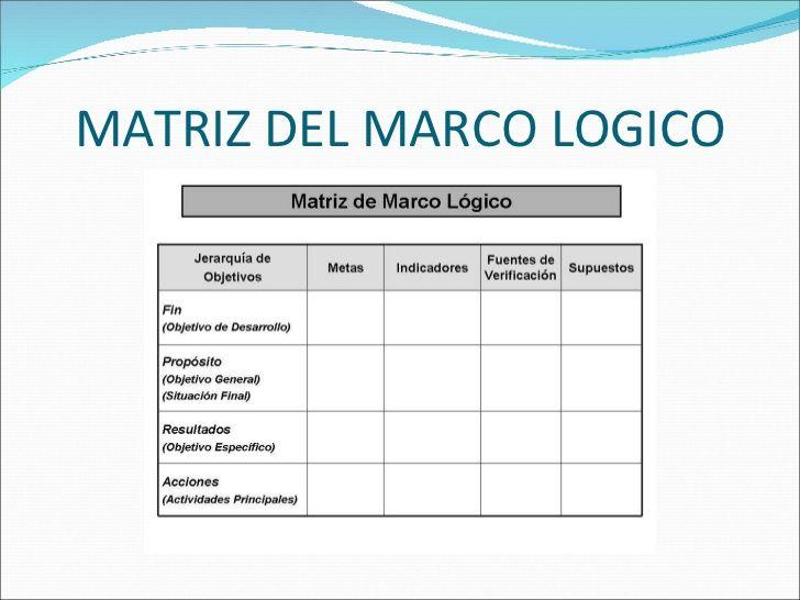 MATRIZ DEL MARCO LOGICO | educacion | Pinterest | Proyectos sociales ...
