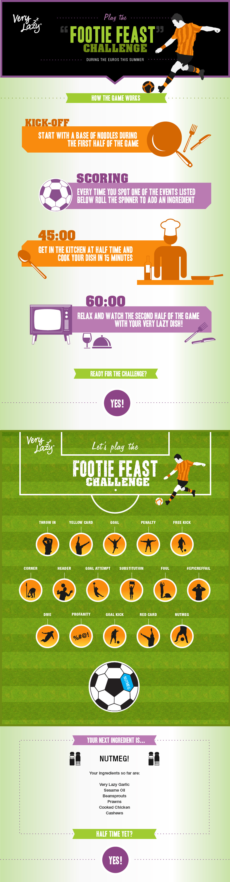 "Very Lazy infographic and Facebook app ""Footie Feast"
