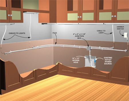 How to install under cabinet lighting in your kitchen handyman how to install under cabinet lighting in the kitchen thanks again handyman magazine for another aloadofball Images