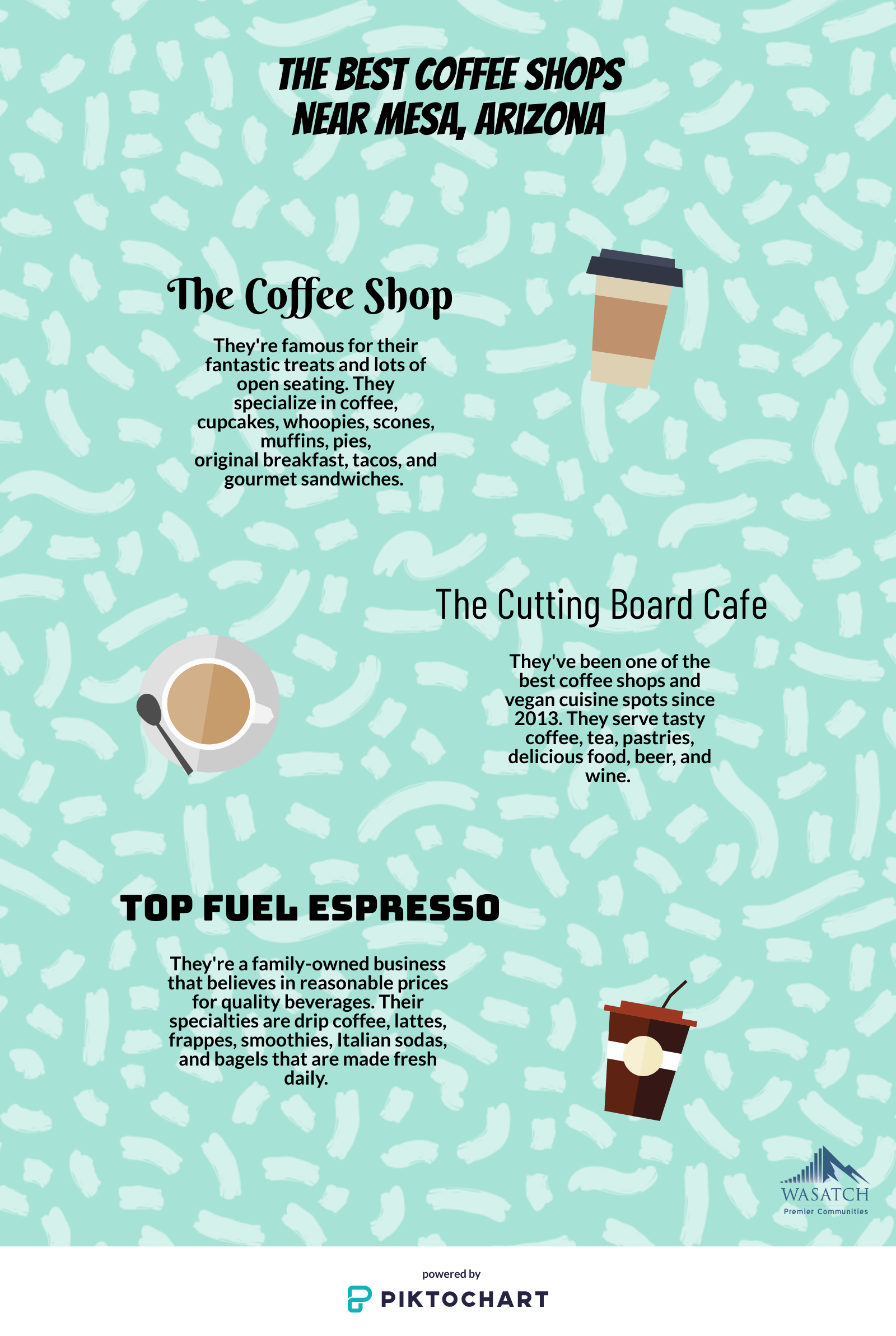 Try The Best Coffee Shops Around Town Mesa Arizona Coffee Shoplocal Best Coffee Shop Best Coffee Coffee Shop