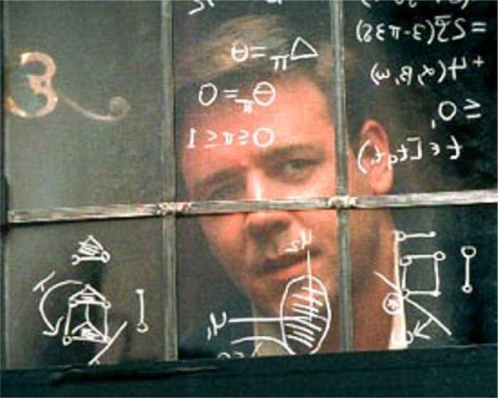 Image result for a beautiful mind equation