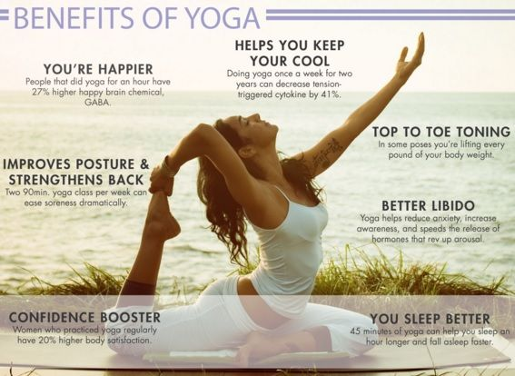 Why Is Yoga Good For You 6 Surprising Health Benefits Of Yoga Yoga Exercise Healthcare Healthtips Healthyliving Yoga Benefits What Is Yoga How To Do Yoga