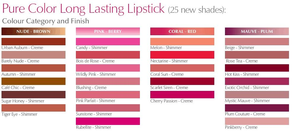 Estee lauder pure color long lasting lipstick range chart also rh pinterest
