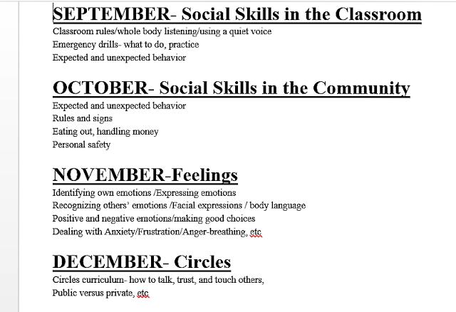 Rotation Description Social Skills Curriculum Map Social Skills Curriculum Curriculum Mapping Life Skills Curriculum
