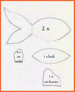 Ma-de-by-me: Patroon goudvissen