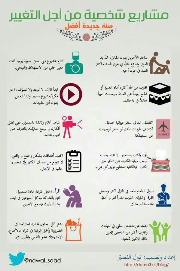 Pin By Mona On الطريق الى النجاح والتميز Positive Notes Life Skills Activities Learning Websites