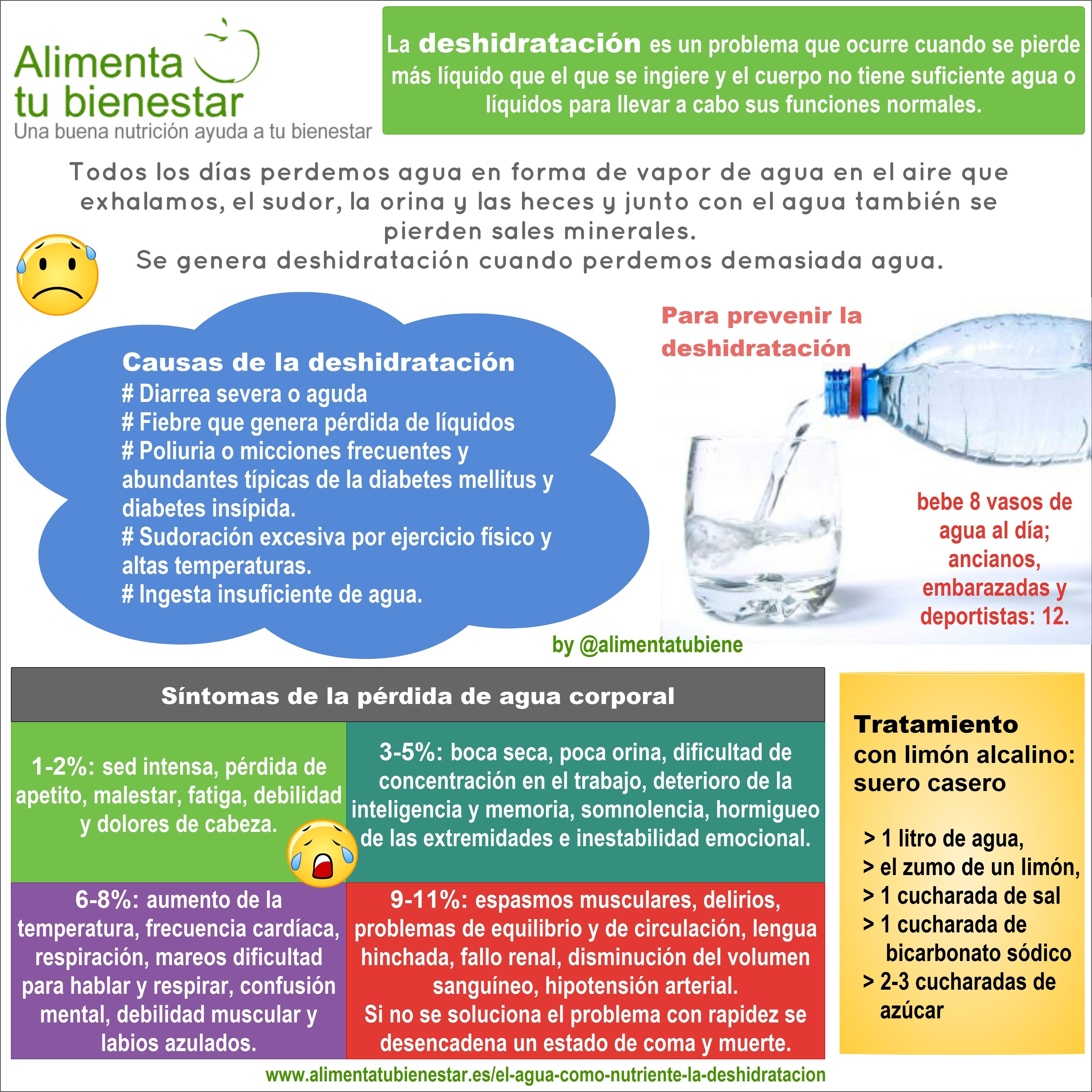 embarazo frecuente al orinar y deshidratarse