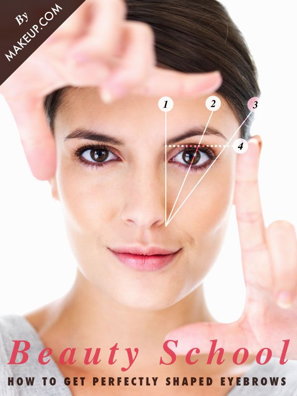 How To Shape Your Eyebrows Must Have Beauty Products Pinterest