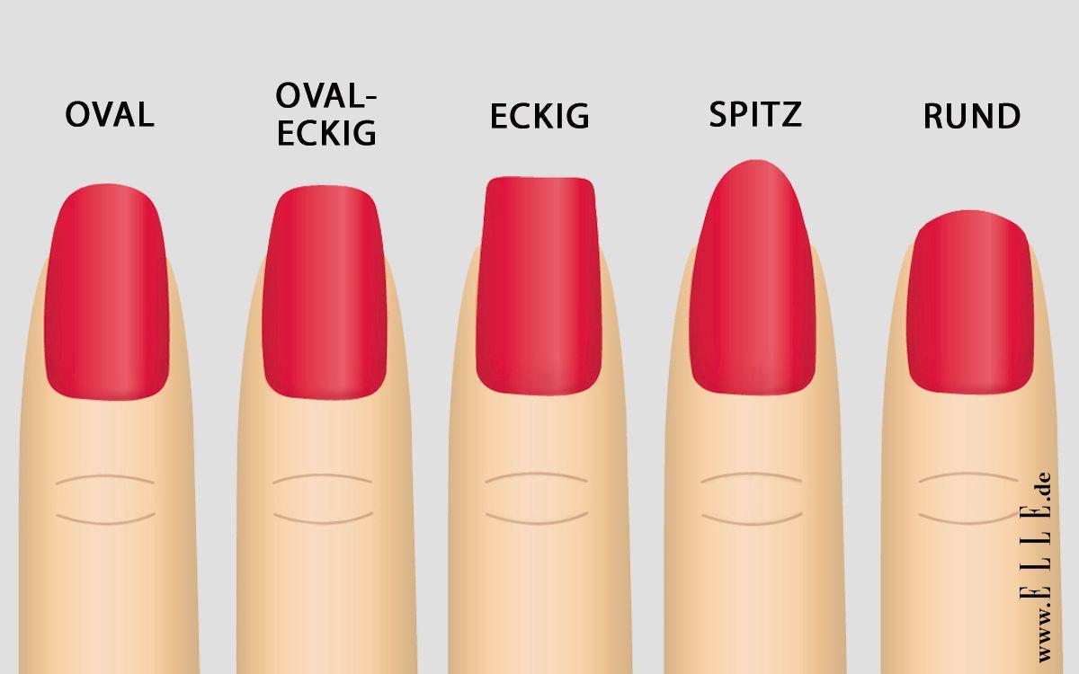 Nagelformen: Was sie über deine Persönlichkeit aussagen | Make up ...