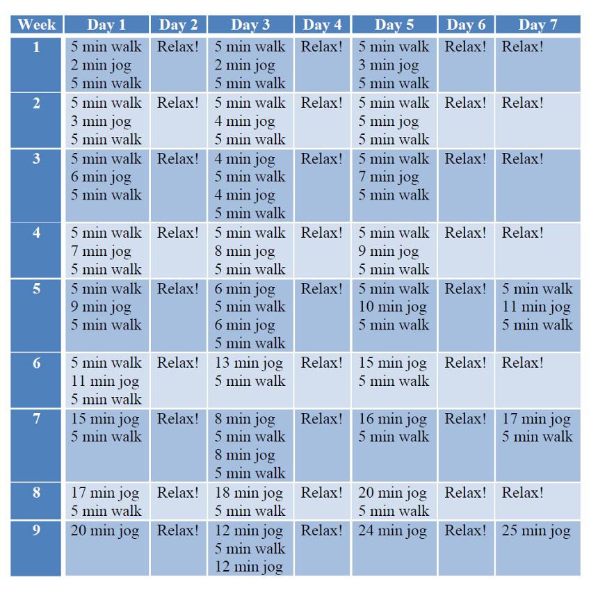 Couch to 5k training program for the beginner runner for Sofa workout