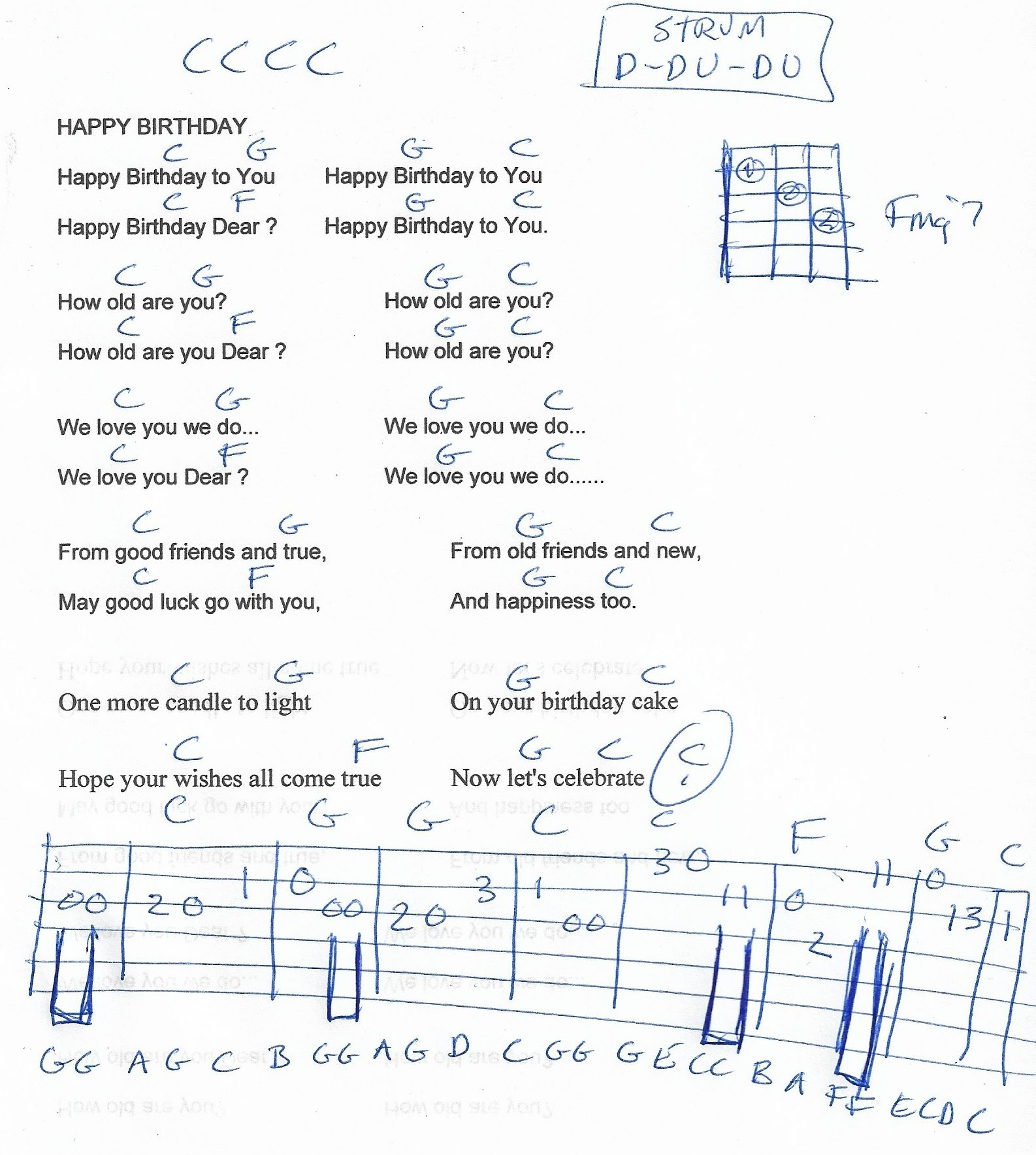 Happy Birthday (Traditional) Guitar Chord Chart in C Major