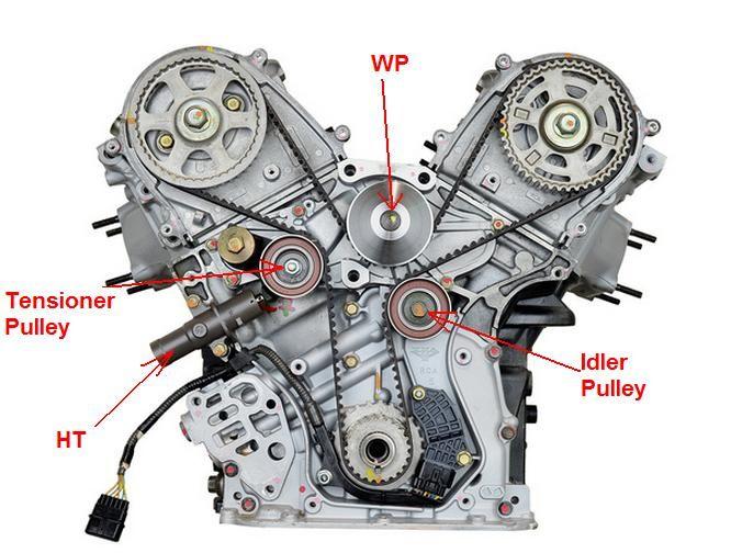 J series | Everything Honda | Remanufactured engines ...