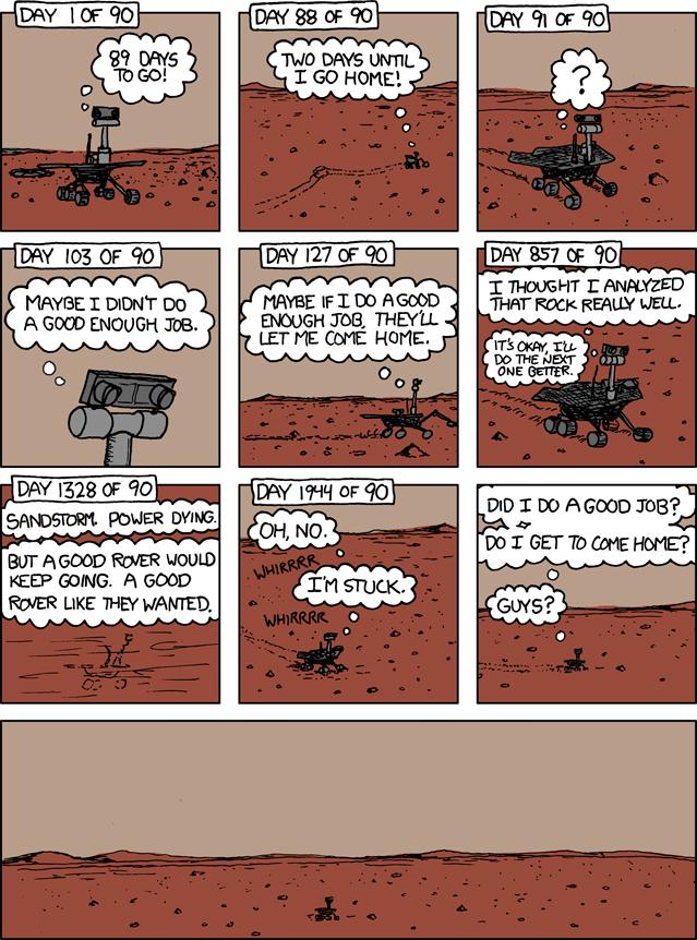 #curiosity nasa mars   Humour, Images étonnantes, Tweets