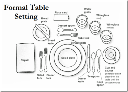 fine dining proper table service. i remember setting the table for dinner every night, using proper etiquette. my children were taught same thing, but it seems after katrina fine dining service