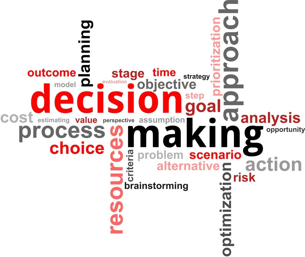 What Were You Born to Do? 7 Ways to Discover Your Passion and Purpose and  Turn Them Into a New Career in Your Future   Decision making, Word cloud,  Words