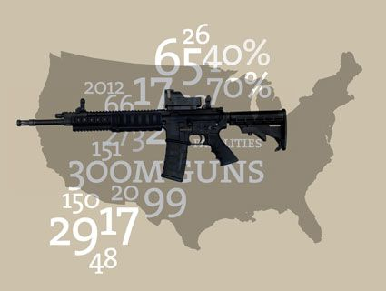 New Research Confirms Gun Rampages Are Rising—and Armed Civilians Don't Stop Them