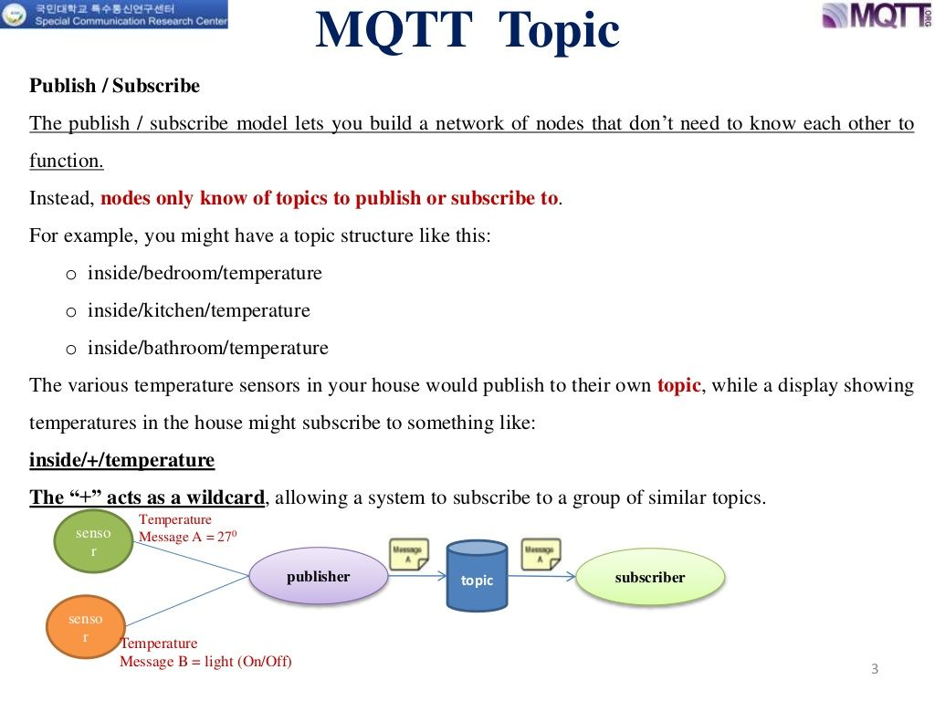 MQTT Topic 3 Publish / Subscribe The publish / subscribe
