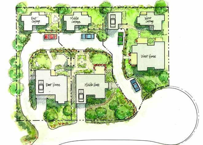 The Cottage Company - Backyard Neighborhood Site Plan ...