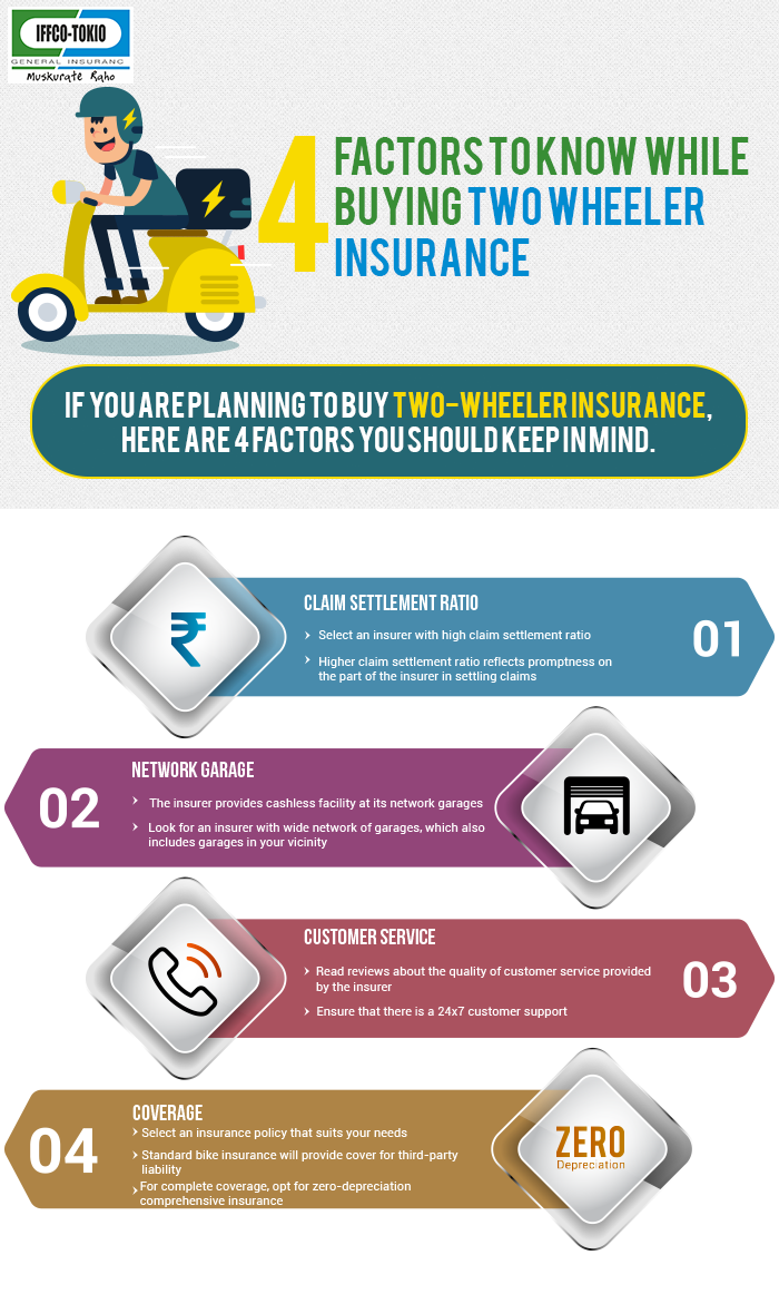 4 Factors To Know While Buying Two Wheeler Insurance Insurance
