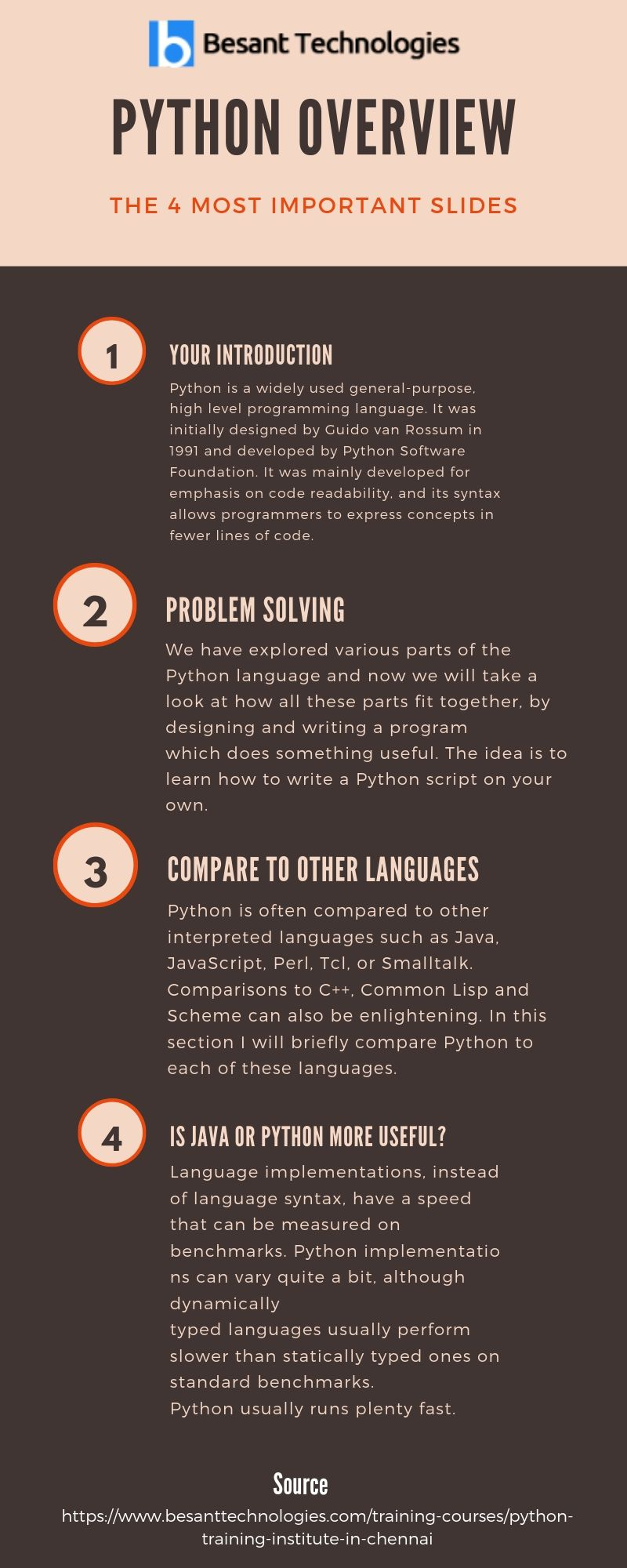 In Python Everything Is Objected So It Can Also Be Named As Object Oriented Scripting Language Get Real Time Trai Python Programming Python Online Training
