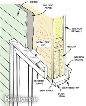 How To Replace An Exterior Door Construction Information